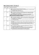 9.-Mark-Scheme-7b.docx