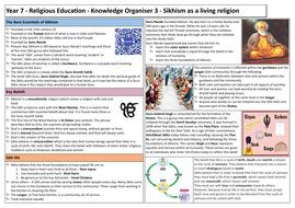 RE KS3 Knowledge Organiser & test: Sikhism | Teaching ...