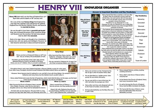 Henry VIII Knowledge Organiser!