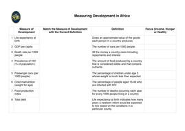 2.-1_Measuring-Development-in-Africa_match_up.pdf