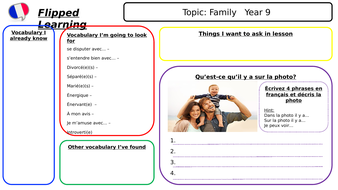 Year-9-French-Flipped-Learning-Mat-Family.pptx