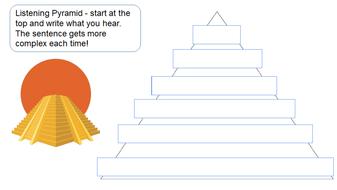 Pyramid-translation-new.pptx