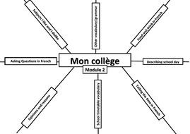 Module-2-Mon-College-Mindmap-Template.pdf