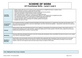 Scheme-of-Work-ICT_Functional_Skills_new.docx