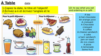 Year-7-French-Access-Studio-Lesson-9-Food.pptx