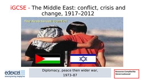 iGCSE History 14: Camp David Accords 1978