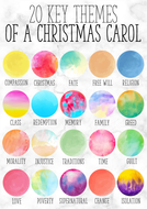 A Christmas Carol Themes A3 Poster | Teaching Resources