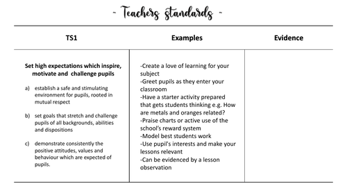 Teacher Standards 1-8 with Examples suitable for NQT, PGCE Trainee, SCITT and mentors