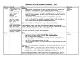 Gymnastics-plan-Summer-term.docx