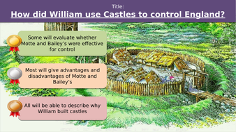 PPT-How-Did-William-Use-Castles-for-Control.pptx