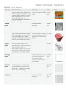 Fill-in-the-gaps-materials.pdf