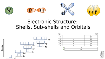 Orbitals-and-Electronic-Structure.pptx