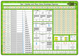 Year-1-Place-Value-Mat.pdf