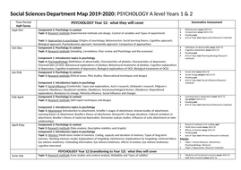 Dept-Map-Psych.docx