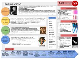 Pablo-Picasso--Cubism.pdf