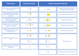 GCSE Rearranging Equations Helpsheet