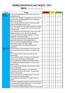 Year-1-ReadingAssessment-2014-New-C.pdf