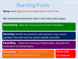 Exploring Science 8E- Combustion