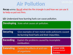 8Ed-Air-Pollution.pptx