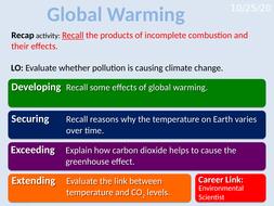 8Ee-Global-Warming.pptx