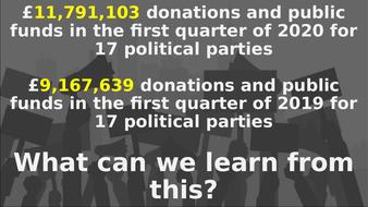 Politics: Party Funding