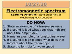 HA-Electromagnetic-spectrum.pptx