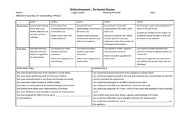 Written-Assessment-Teacher's-Marking-Sheet.docx
