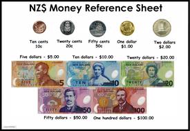 NZ-MoneyGivingChangeTaskCards50-SEC.pdf