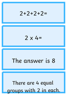 Repeated-addition--multiplication-(1).pdf