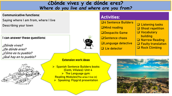 Donde vives Sentence Builder Spanish Where you live