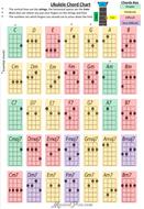 Ukulele-Chord-Chart.pptx