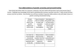 The-abbreviations-of-screening-and-testing.docx
