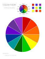 KS-1---2-TEACHERS-GUIDE---Colour-theory-sheet.jpg