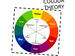 KS-1--2----3---Colour-theory-intro-PP.pptx