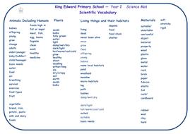 Year-2-Science-mat.pdf