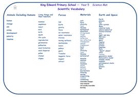 Year-5-Science-mat.pdf
