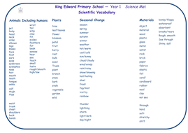 Year-1-science-mat.pdf