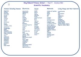 Year-4-Science-mat.pdf