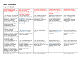 Progression-Step-3-I-CAN-STATEMENTS.docx