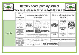 Literacy-Progress-Model.docx