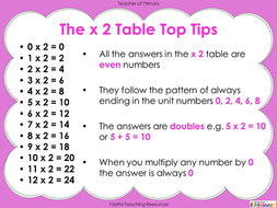 Multiply-By-Two-(18).JPG