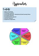 Psychology-Approaches-tes.pdf