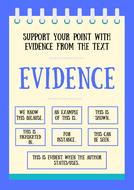 PEE Paragraph Classroom PDF A4 Posters. PEE Sentence Prompts