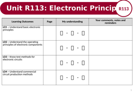 R113 Electronic Principles - Knowledge organiser