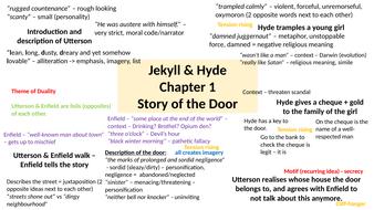 Jekyll & Hyde chpt.1&2 analysis