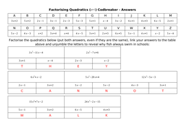 Factorising-Quadratics-(a-is-greater-than-1)-Codbreaker---Answers.docx