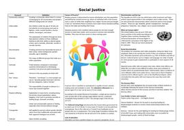 Social-Justice-Knowledege-Organiser.docx