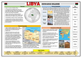 Libya Knowledge Organiser - Geography Place Knowledge!