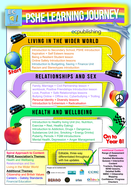 learning-journey-PP-YR-7.pdf