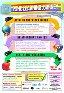 learning-journey-PP-YR-9.pdf